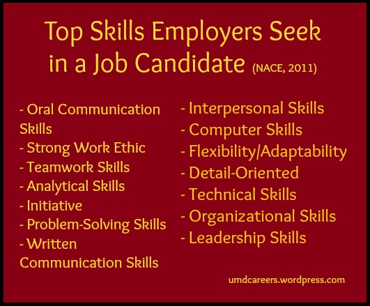top ten skills employers want