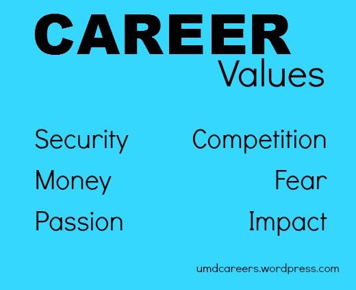 Career Values
