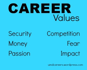 Career Values