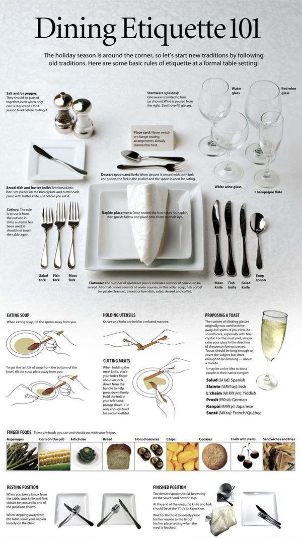 DinnerEtiquette1
