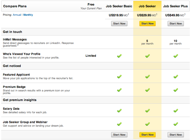 how to get linkedi premium for free