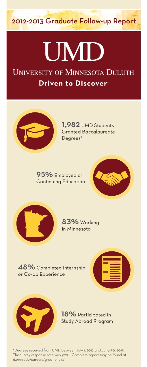 GFUR Infographic (half)
