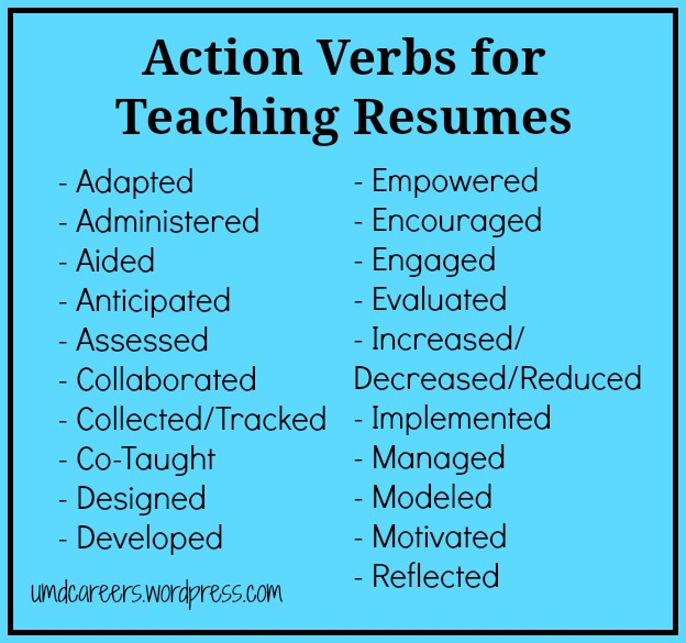 Action Verbs Teaching  Action Resume Words
