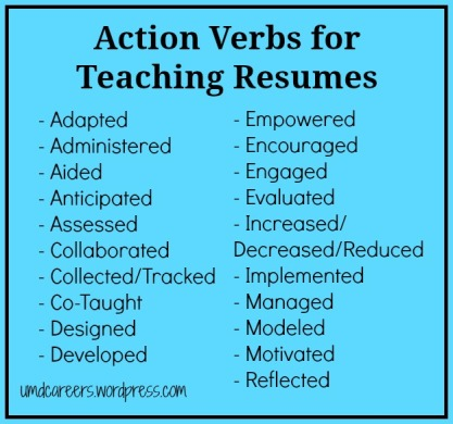 Action Verbs Teaching